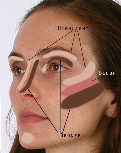 How To Contour Highlight Cheekbones Using Makeup Crazyfashion